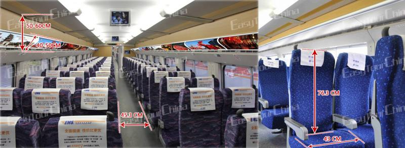 travel guide to Chinese train