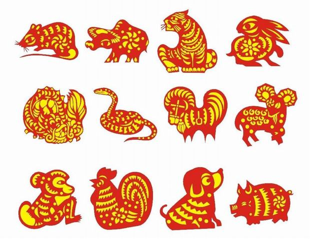 Chinese Zodiac Picture