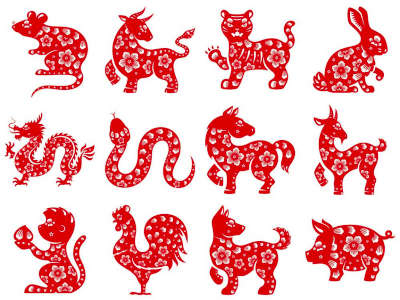 Chinese Zodiac Paper Cutting