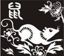 Rat of  Chinese Zodiac