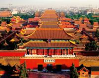 Full View of Forbidden City Beijing