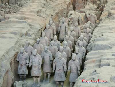 Photo of Visiting the Museum of Terracotta Army in Xian