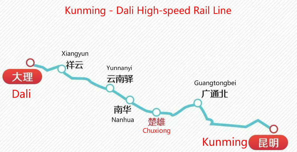 The Map of the New High-speed Train between Kunming & Dali