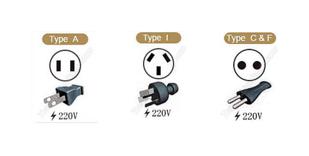 Sockets types used  in China