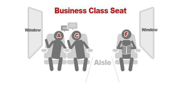 Business class seats on China high sped train